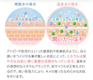 【エンジェルモイスチャー】ミネラル豊富