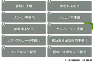 hugmナチュラルシャンプー4つの特徴【3】