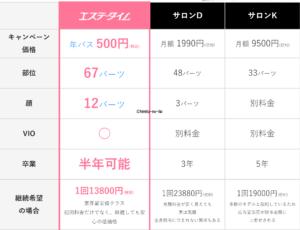 【夏】エステタイムキャンペーン